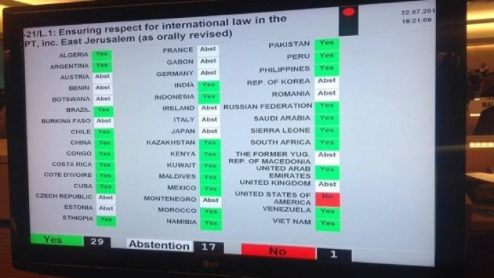 Why Did Ireland Abstain From International Law and Human Rights Resolution For Gaza?